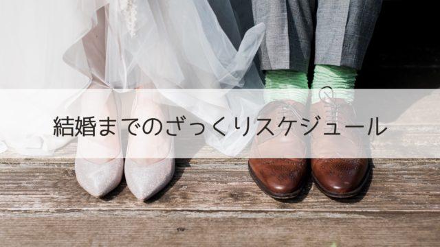 結婚式までのざっくりスケジュール